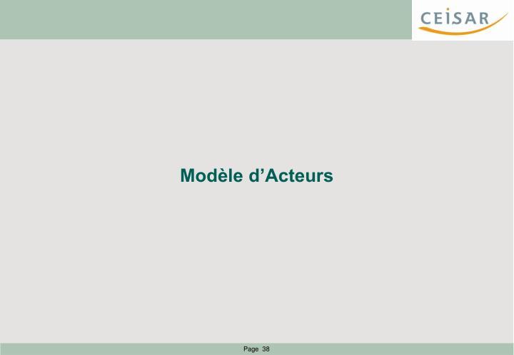Modèle d'Acteurs