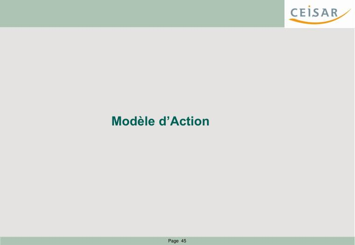 Modèle d'Action