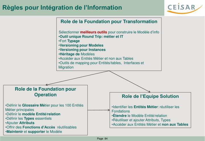 Règles pour Intégration de l'Information