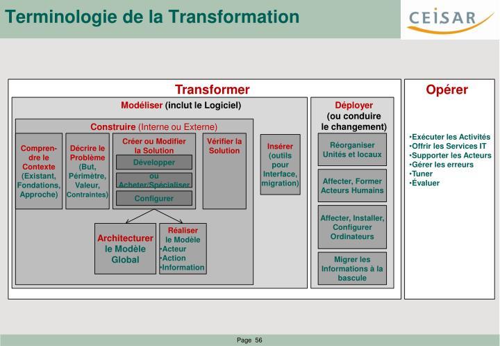 Terminologie de la Transformation