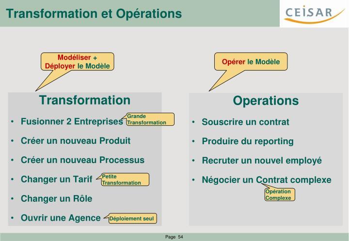 Transformation et Opérations