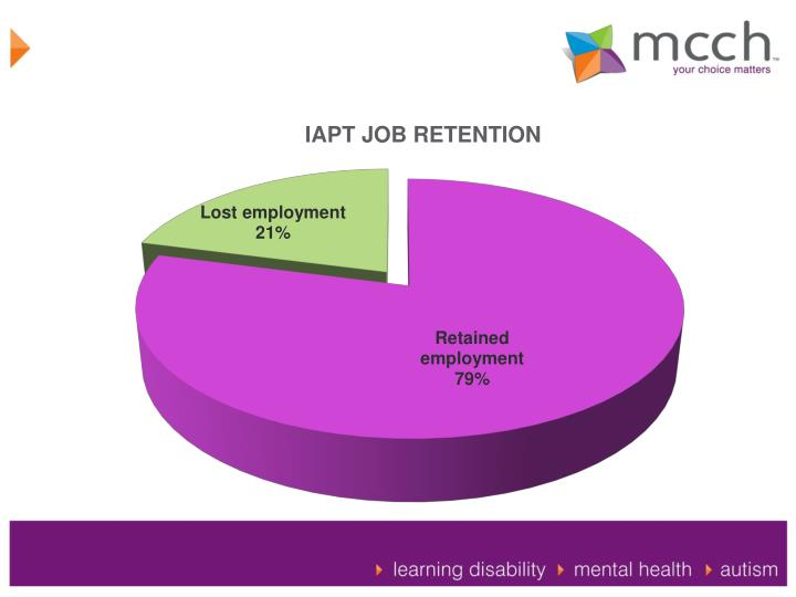 IAPT JOB RETENTION