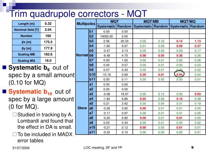 Trim quadrupole correctors - MQT