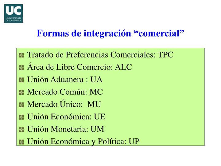 Tratado de Preferencias Comerciales: TPC