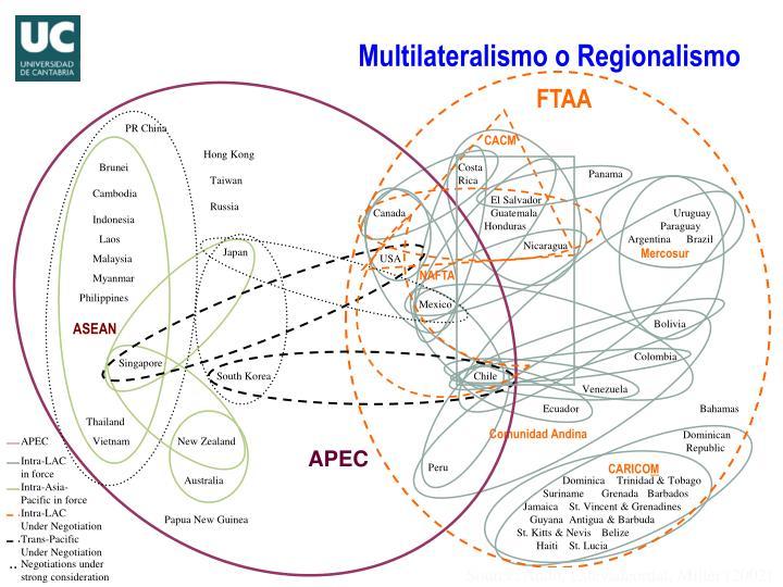 Multilateralismo o Regionalismo