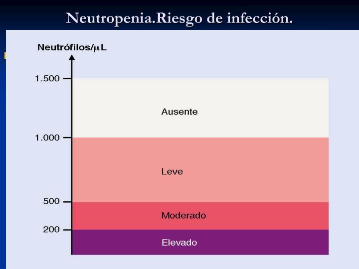 Neutropenia.Riesgo de infección.