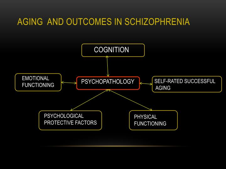 aging  and outcomes in schizophrenia