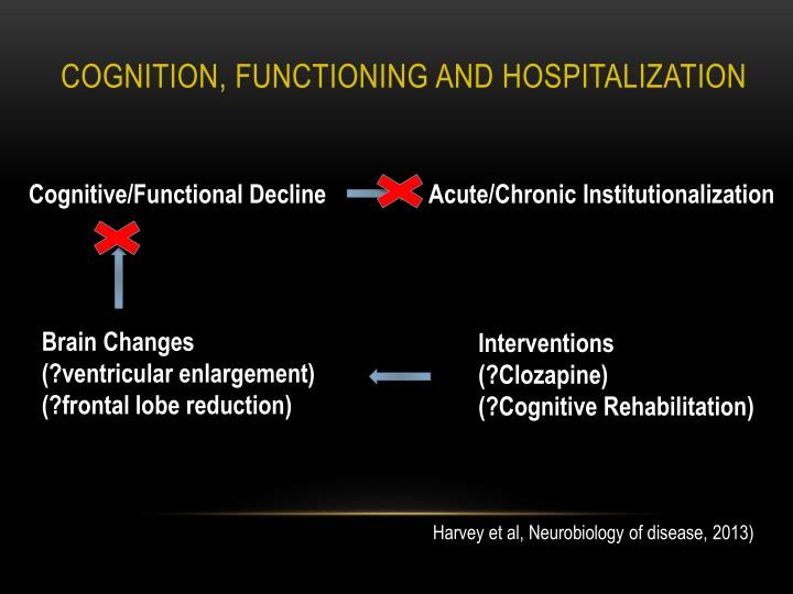 Cognition, functioning and hospitalization