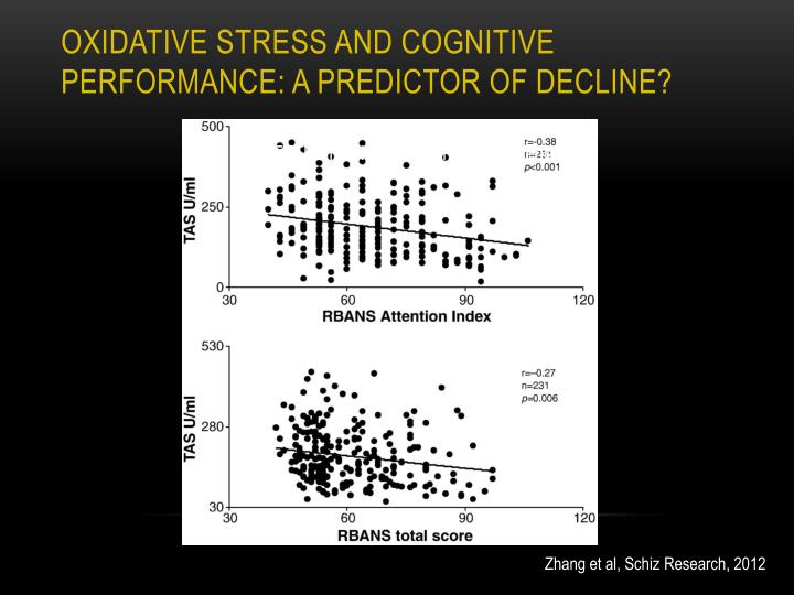 Oxidative stress and cognitive performance: a predictor of decline?