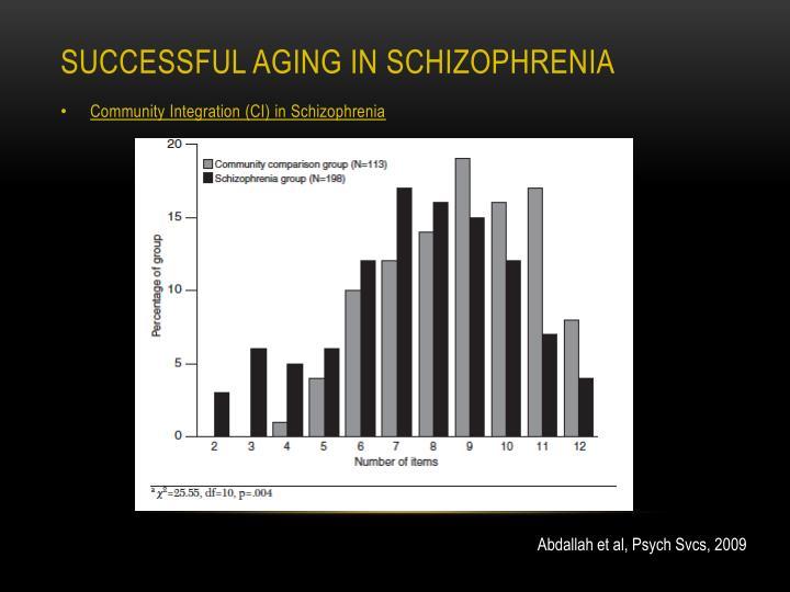 Successful aging in schizophrenia
