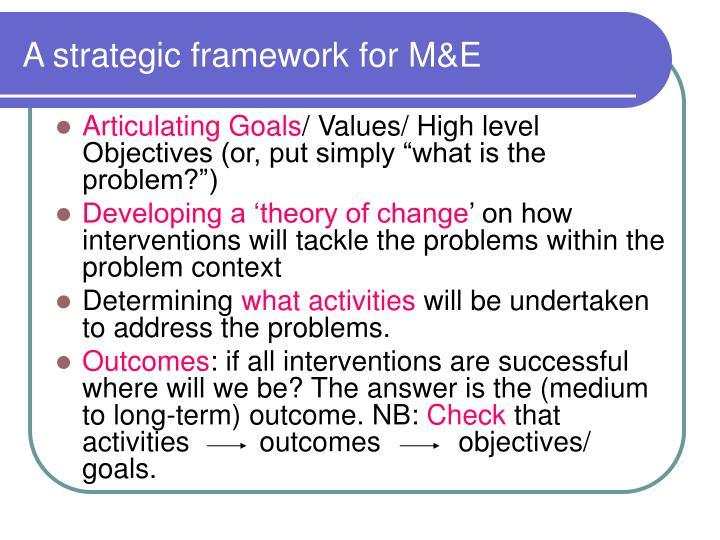 A strategic framework for M&E