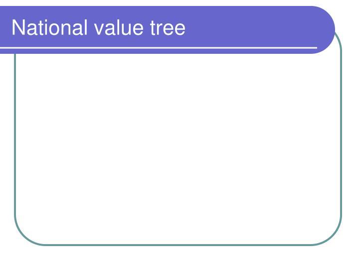 National value tree