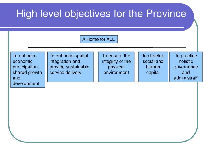 High level objectives for the Province