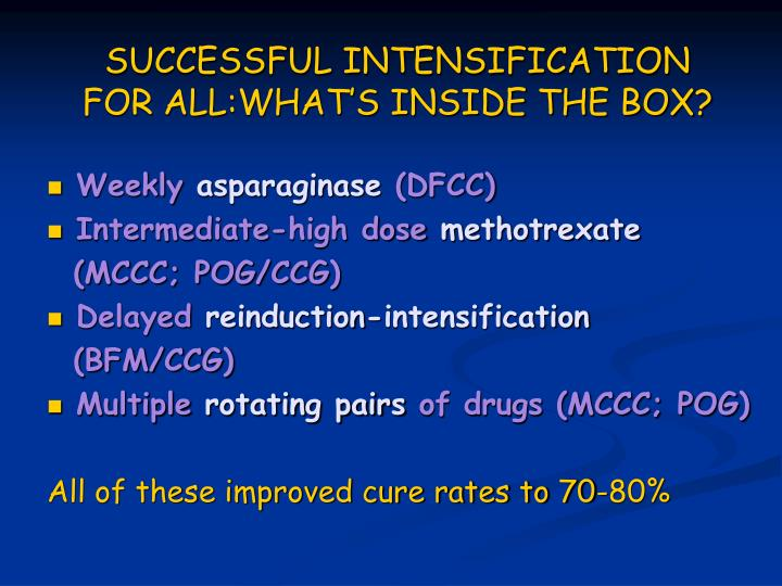 SUCCESSFUL INTENSIFICATION FOR ALL:WHAT'S INSIDE THE BOX?