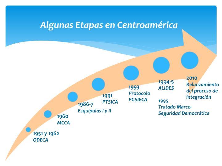 Algunas Etapas en Centroamérica