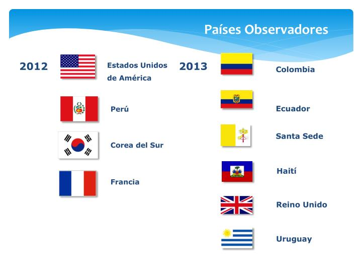 Países Observadores