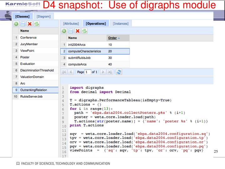 D4 snapshot:  Use of digraphs module