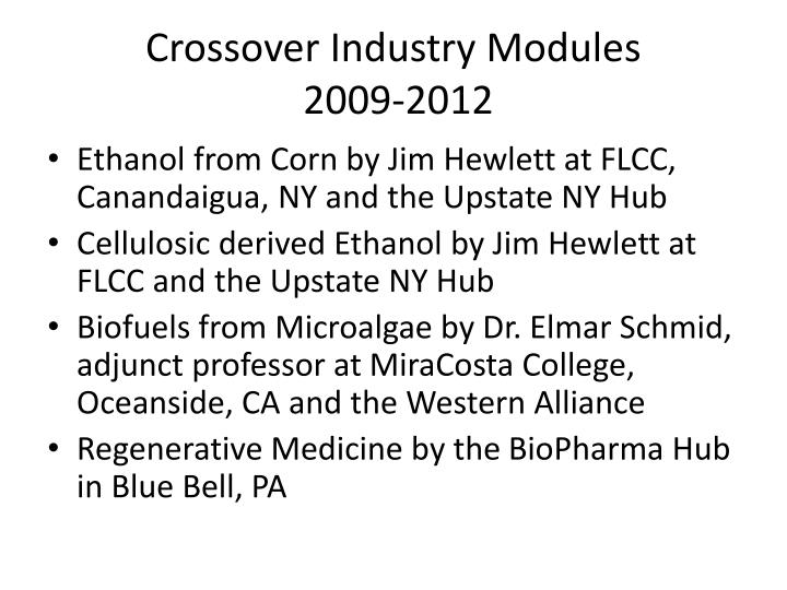 Crossover Industry Modules