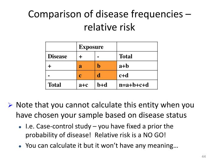 Comparison of disease frequencies – relative risk