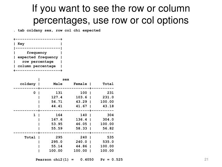 If you want to see the row or column percentages, use row or col options