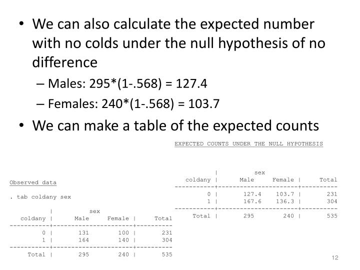 We can also calculate the expected number with no colds under the null hypothesis of no difference