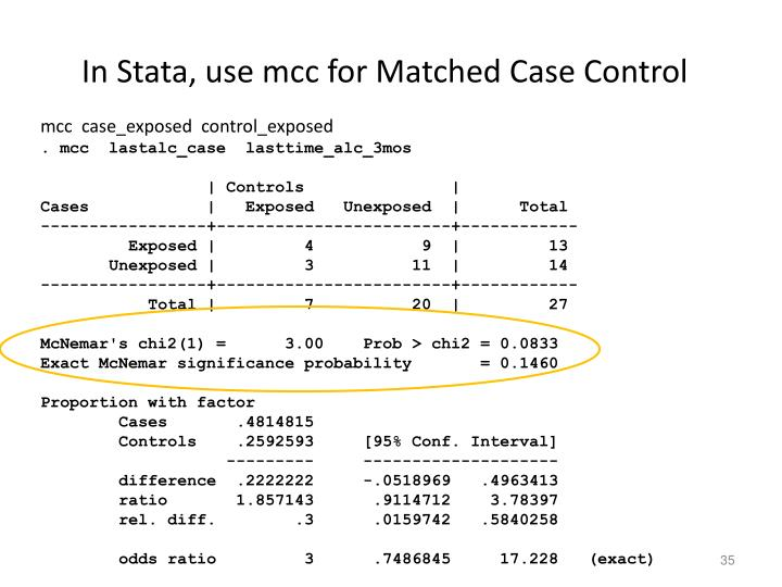 In Stata, use mcc for Matched Case Control