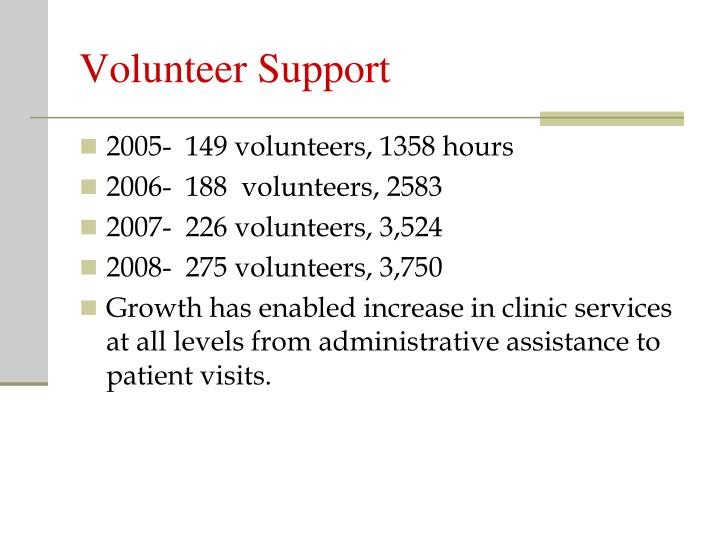 Volunteer Support