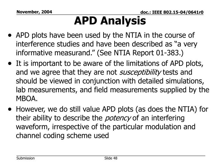 APD Analysis