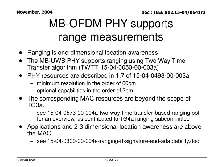 MB-OFDM PHY supports