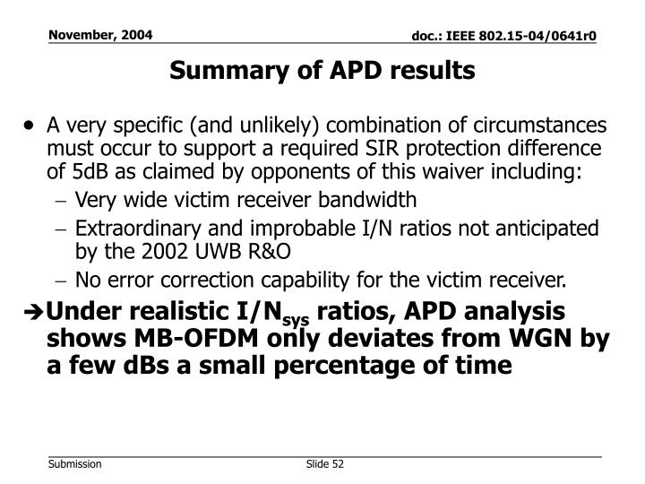 Summary of APD results