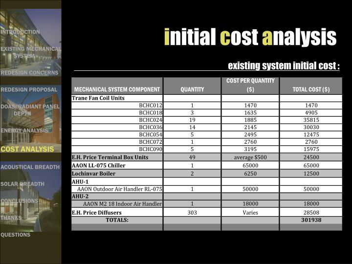 energy analysis