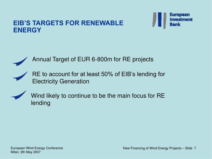 EIB'S TARGETS FOR RENEWABLE ENERGY