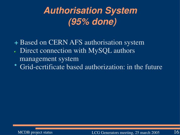 Authorisation System