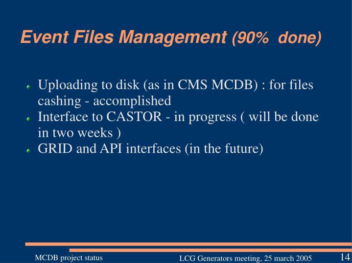 Event Files Management