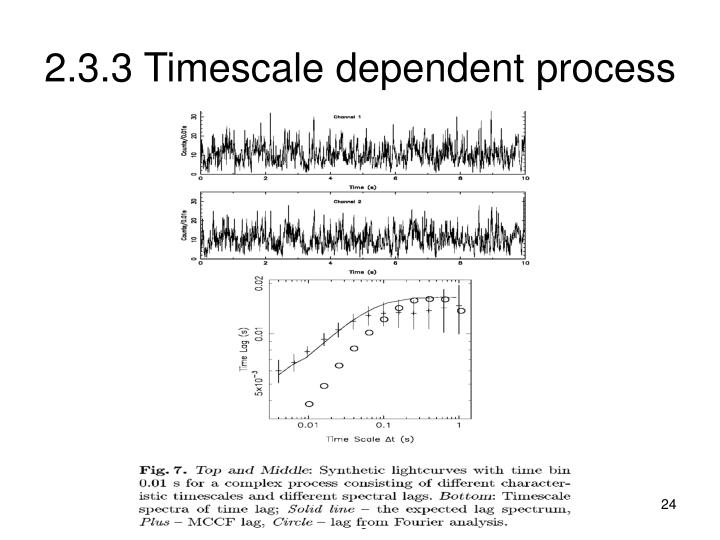 2.3.3 Timescale dependent process