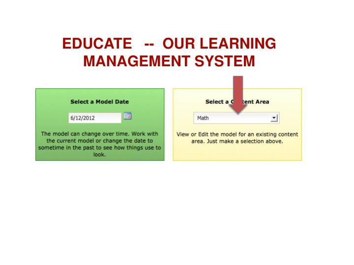 EDUCATE   --  OUR LEARNING MANAGEMENT SYSTEM