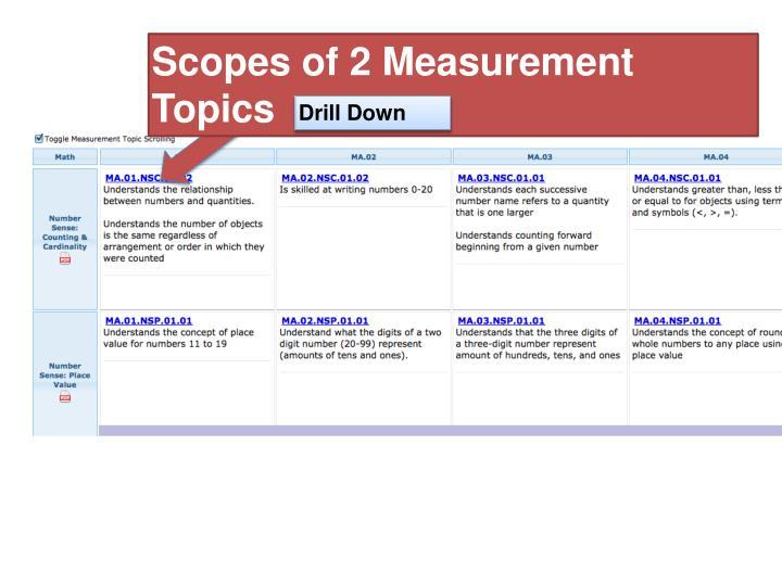 Scopes of 2 Measurement Topics