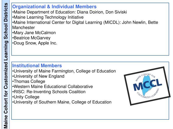 Institutional Members