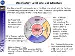 observatory level line ops structure