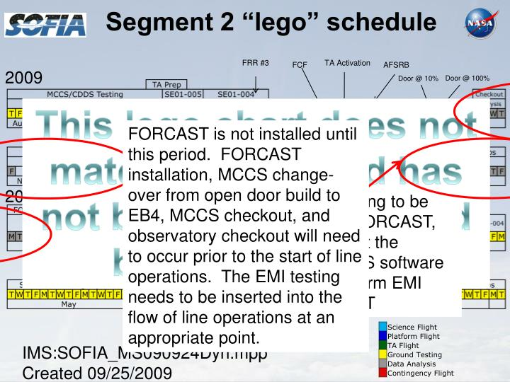"""Segment 2 """"lego"""" schedule"""