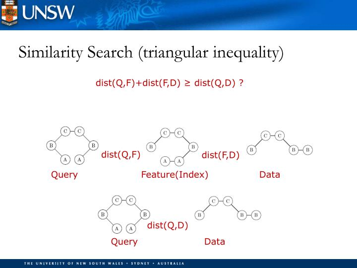 Similarity Search (triangular inequality)