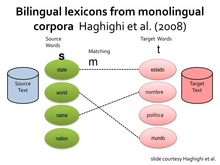 Bilingual lexicons