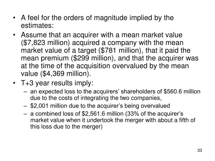 A feel for the orders of magnitude implied by the estimates: