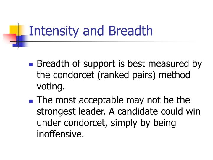 Intensity and Breadth