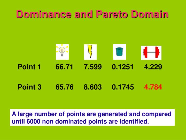 Dominance and Pareto Domain