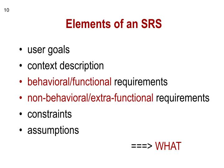 Elements of an SRS