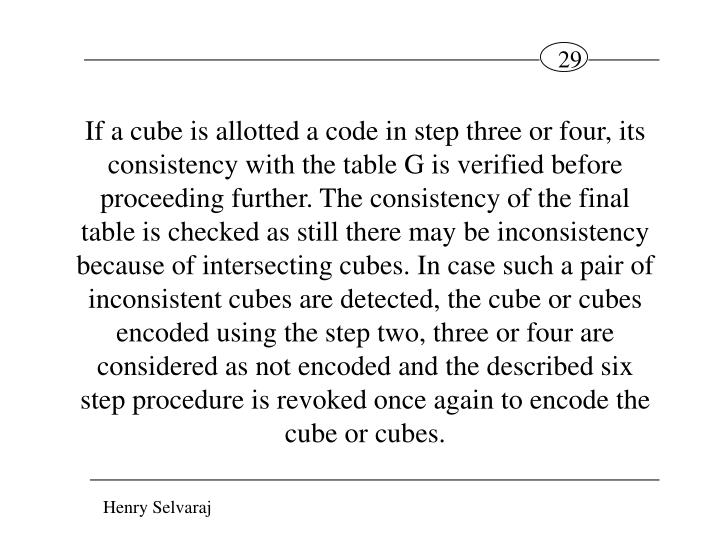 If a cube is allotted a code in step three or four, its consistency with the table G is verified before proceeding further. The consistency of the final table is checked as still there may be inconsistency because of intersecting cubes. In case such a pair of inconsistent cubes are detected, the cube or cubes encoded using the step two, three or four are considered as not encoded and the described six step procedure is revoked once again to encode the cube or cubes.