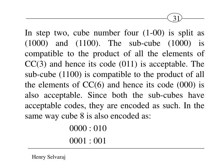 In step two, cube number four (1-00) is split as (1000) and (1100). The sub-cube (1000) is compatible to the product of all the elements of CC(3) and hence its code (011) is acceptable. The sub-cube (1100) is compatible to the product of all the elements of CC(6) and hence its code (000) is also acceptable. Since both the sub-cubes have acceptable codes, they are encoded as such. In the same way cube 8 is also encoded as: