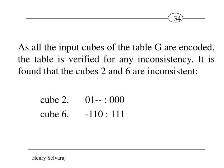 As all the input cubes of the table G are encoded, the table is verified for any inconsistency. It is found that the cubes 2 and 6 are inconsistent:
