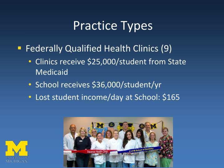 Practice Types